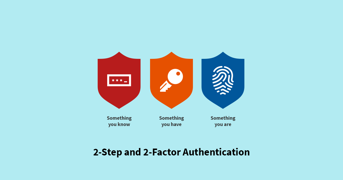 2-Step vs 2-Factor Authentication (2FA)