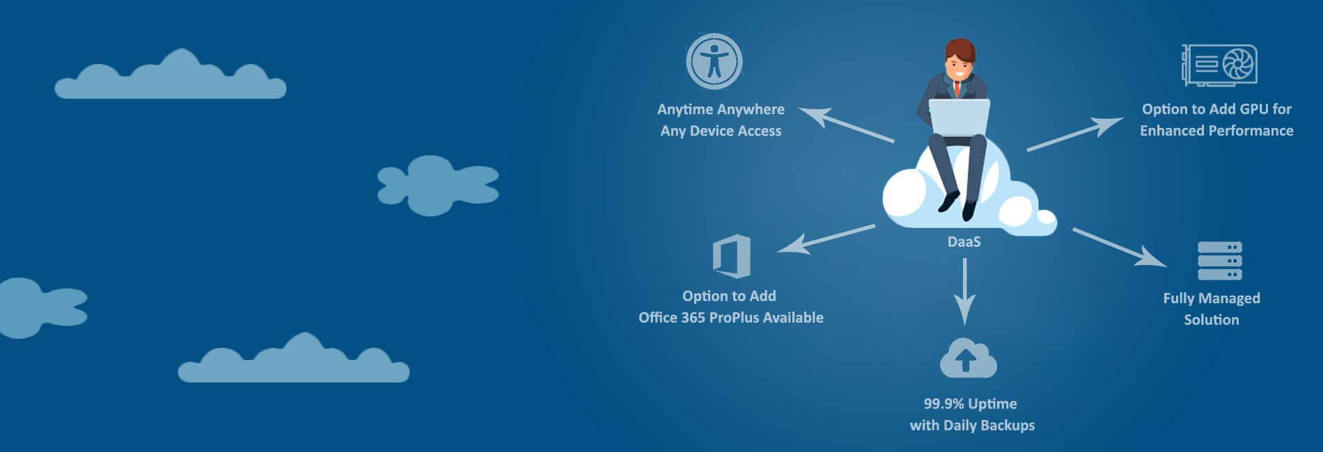 Virtual Desktop Offers