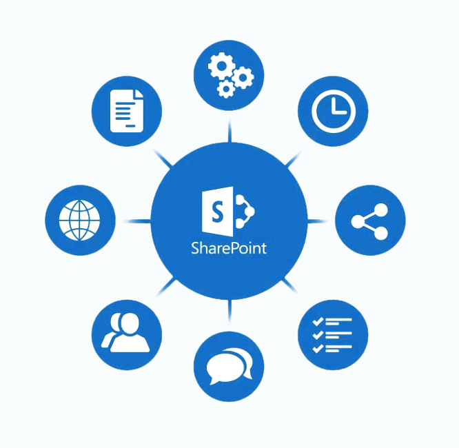 The Complete Process of SharePoint Migration